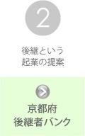 京都中小企業事業継続・創生支援センターの支援内容その2:京都府後継者バンク